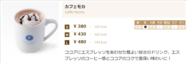 エクセシオールカフェのカフェモカ